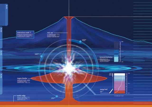ACT-0:超エネルギー フリーゾン